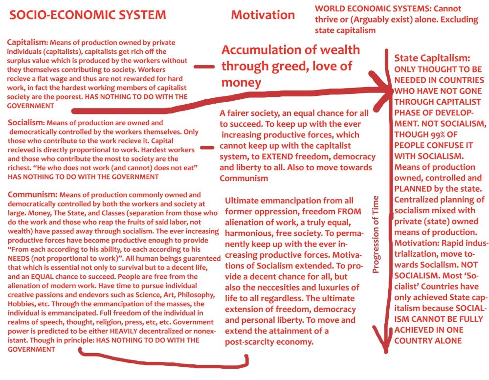 Socioeconomic Systems.jpg