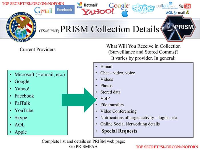 PRISM_Collection_Details.jpg