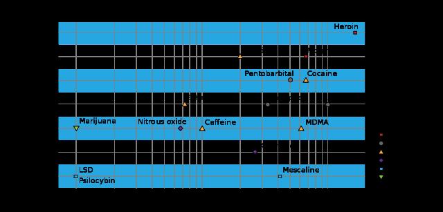drug-chart.png